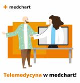 telemedycyna-program-medchart